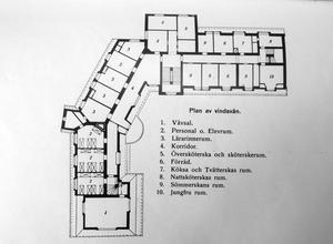 Bodaborgs sinnesslöanstalt. Vindsvåningen, en våning av fyra.