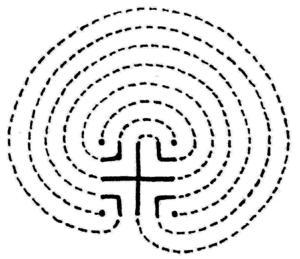 Labyrinten är upplagd kring ett fördubblad kors.
