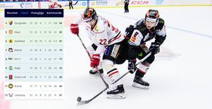 Nu ska allt avgöras, och det kan gå nästan hur som helst. Här är förutsättningarna för Örebro Hockey inför sista omgången i SHL på torsdagkvällen.