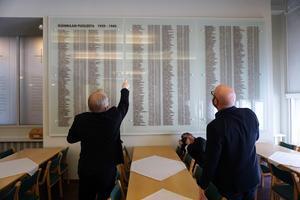 Peter Hultqvist noterar sin morfars namn på tavlan med Kuusamos stupade soldater.Foto: Börje Forslund