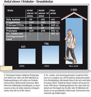 (klicka för större bild) Grafik: Kjell Nilsson-Mäki