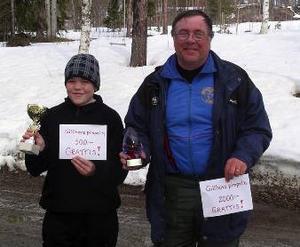Årets vinnare av Gillhovspimpeln blev Magnus Ericsson och Per-Erik Estensson.                    Foto: Bertil Johansson