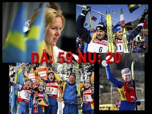 Sveriges storstjärnor skördade många pallplatser genom Anja Pärson, Magdalena Forsberg, Per Elofsson, med flera. 2015/2016 förväntas vintersporterna slå bottenrekord - det är den hittills sämsta säsongen på elva år.