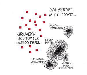 Silverberget i Sala med gruvbyn som hade en yta om cirka 18 hektar och en befolkning på cirka 1500 personer. Illustration: Bo Svärd