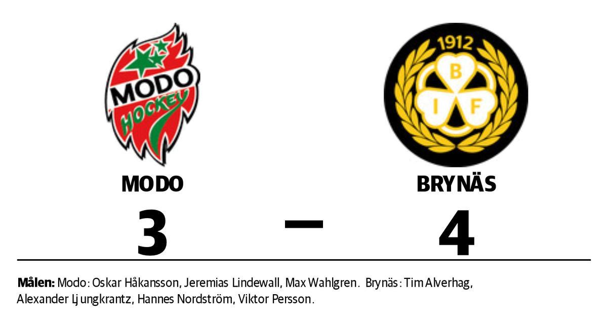 Modo förlorade mot Brynäs i J20 SuperElit Top 10 herr
