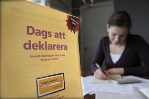Kvinnor i Dalarna deklarerade betydligt mindre i kapitalskatt än män.