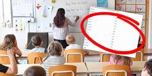 Nu presenterar Lärarförbundet sin rankning Sveriges Bästa skolkommun. Foto: Jonas Ekströmer/TT, Lärarförbundet