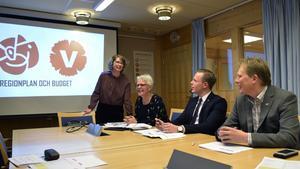 Vänsterpartiet och Socialdemokraterna kritiserar regionledningens budget för 2020.