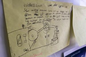 En av teckningarna som barnen fick rita om framtida energilösningar.