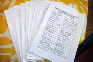 Protestlistorna växer och på bara några få dagar har 500 skrivit under.