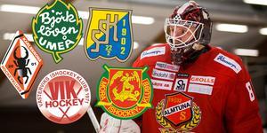 Arvid Ljung har intresse från flera klubbar i hockeyallsvenskan. Foto: Bildbyrån