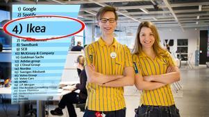 Både Paulina Rejström och Viktor Lidman är västeråsare och började på Ikea direkt efter gymnasiet. Paulina Rejström läste ekonomiprogrammet på Carlforska och Viktor Lidman naturvetenskapliga programmet på Rudbeckianska.