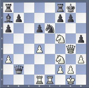 Vit gör matt i två drag. Lösning: 1.Se7+ Kh7 2.Dxh5.