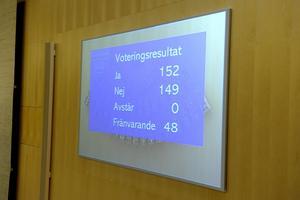Luddigt beslut. Med knapp majoritet beslöt riksdagen att göra en markering mot fas 3. Men beslutet är synnerligen luddigt. Arkivbild: Janerik Henriksson/Scanpix
