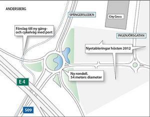 Den nya rondellen leder in trafiken både till Gävle stad och till de nya butikerna i Hemlingby Köpcentrum.