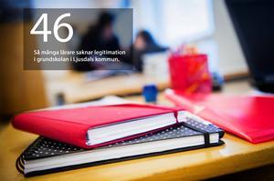 Av de 170 lärare som arbetar inom grundskolan saknar 46 av dem lärarlegitimation.