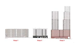 Till vänster ses etapp 1 av kvarteret Sländan med de 440 hyresrätter som håller på att växa fram. I mitten ses etapp 2 med 137 lägenheter som nu väntar på att bygglovshandlingarna ska godkännas av stadsbyggnadsnämnden. Till höger ses den planerade etapp 3 med höghus i form av två torn.Skiss: Wingårdhs arkitekter/Magnolia bostad/Södertälje kommun