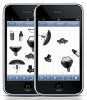 Strobox för Iphone håller koll på ljuset