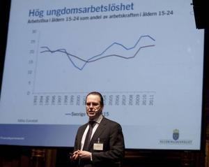 Anders Borg framför undomsarbetslöshetens stigande kurvor.