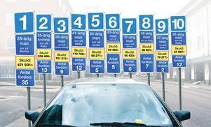 Här är årets parkeringsvärstingar i Västerås. Några har skulder från tidigare år, medan andra har ökat sina parkerings- och bilskattsskulder under det senaste året. Alla på listan behöver dock inte  vara parkeringsmålvakter, även om det är den mest troliga orsaken till skulderna.