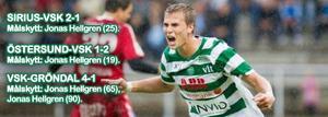 Succévärvning. Jonas Hellgren har bombat in fyra mål på sina tre första matcher i VSK.