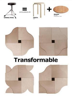 (Soffbordsbild 2) Har man ingen konstnärspall funkar det lika bra med Ikea-pallen