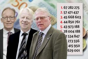 Johan Söderström, Gerald Engström och Karl Ingvar Rörick tillhör de som är med och toppar inkomstlistorna i Västmanland.