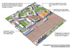 Ett utvecklat stadsdelscentrum med Coop Konsum och Campus Krylbo