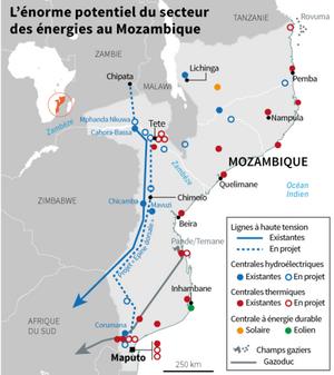 Nya HVDC-länken Kina vill bygga från Mozambiqe till Sydafrika.