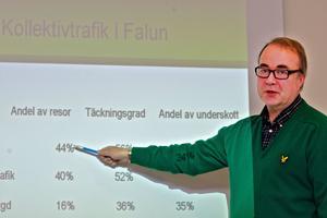 Mats Olofsson, kollektivtrafikplanerare i Falu kommun.