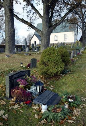 när begravning efter dödsfall