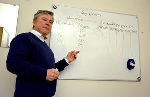 Rektor Erik Högberg har ingen riktigt bra förklaring till varför färre Ångeelever har sökt till Bobergsgymnasiet i det preliminära valet.
