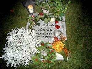 Hannas grav finns på Västra kyrkogården i Ystad. Intill ligger fyra andra ungdomar som också tagit sitt liv.
