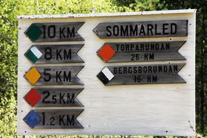 Vid Kygelvallen i Knåda finns denna skylt med exempel på leder och motionsspår.
