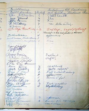 Här är beviset för att George Harrison, 6 augusti 1976, stegade in på flygkubbens stuga i Optand och skrev in sig i gästboken. Det gjorde även Olivia som senare skulle bli hans hustru.