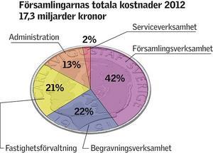 Klicka på bilden för större format.Grafik: Kjell Nilsson-Mäki