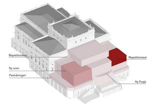 Skiss på den planerade tillbyggnaden på Kungliga Operan. Enligt förslaget ska Operakällaren finnas kvar.   Illustration: Statens fastighetsverk