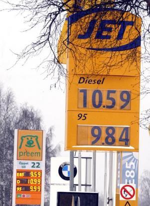 BILLIG BENSIN. Bensinpriset bara sjunker och sjunker. På torsdagen var bensinpriserna i hela Arbetarbladets område nere på under tio kronor litern.