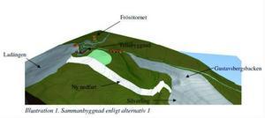 Så här ser utbyggnadsförslaget ut på Östberget. En alldeles färsk slutrapport förordar bland annat en sammanbyggnad av backarna och en ny nedfart.