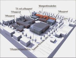 Så här är det tänkt att den nya och modifierade gymnasiebyn på Wargentinsskolan ska se ut om fyra år. Kostnad: 212 miljoner kronor.