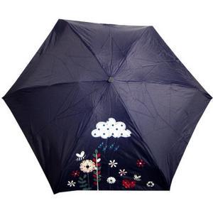 Mini Eco-brella. Eco-brella är pyttelitet paraply där 80 % är återvunnet material. Hopfällt är det 15 cm långt och 2,5 cm tjockt när det är hopfällt. Lätt att stoppa på sig. Finns hos Goddesign.se