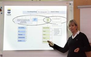 – Det nya organisationen på Kantorn består av två delar med var sin chef, säger förvaltningschefen Carola Helenius-Nilsson.