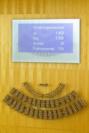 Jämn match. De rödgröna vann omröstningen i riksdagen med endast en rösts marginal. foto: scanpix