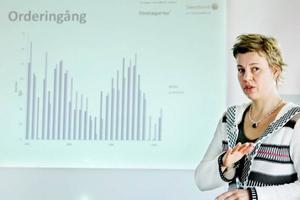 """""""Svag efterfrågan är en orsak till att inte företagen kan växa, men även brist på externt kapital"""", säger regionchef Åsa Bergström-Schahine."""