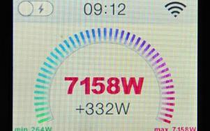 En egen energimätare kan tala om när effektuttaget i hemmet blir onödigt högt. Foto: Anders Mojanis