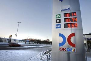 Den billiga bensin vi kunde glädjas åt under mellandagarna är ett minne blott. Hittills i år har en liter 95-oktanig bensin blivit 80 öre dyrare. Men elpriserna fortsätter troligen att vara låga ett tag till.