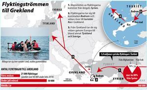 Flyktingströmmen till Grekland. Grafik från augusti 2015.