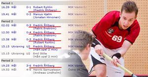 Inblandad i allt. Fredrik Åhlberg gjorde fem poäng varav fyra mål och blev dessutom utvisad vid ett tillfälle.
