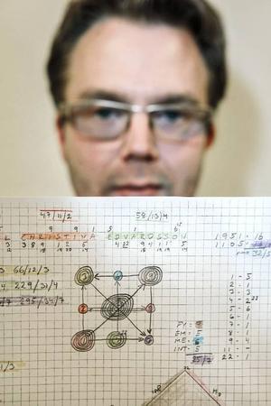Fredrik Rosenqvist kallar sig vägledare och själskonsult. Med hjälp av födelsesiffror och namn gör han en karta, numeroskop, där han sedan tolkar människors personligheter, vilka utmaningar de måste bemästra och när det är gynnsamt att göra olika saker. Hans drivkraft är att hjälpa människor att hitta sin egen inre potential. Själv är han övertygad om att det är verkningsfullt, men det har inget med etablerad vetenskap att göra.