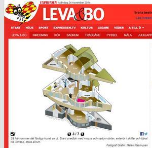 Bilden kommer från Expressen Leva&Bo.